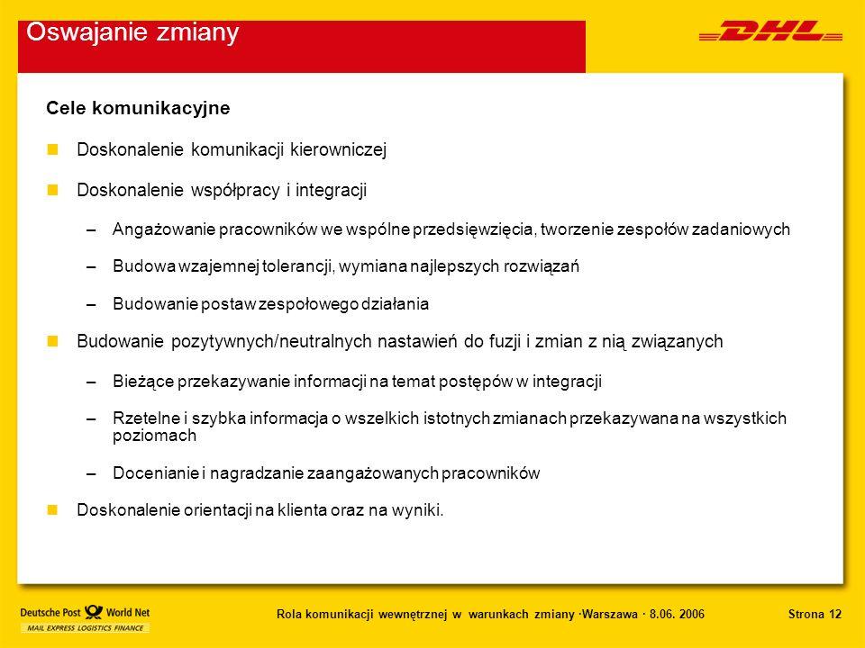 Strona 12Rola komunikacji wewnętrznej w warunkach zmiany ·Warszawa · 8.06. 2006 Cele komunikacyjne nDoskonalenie komunikacji kierowniczej nDoskonaleni