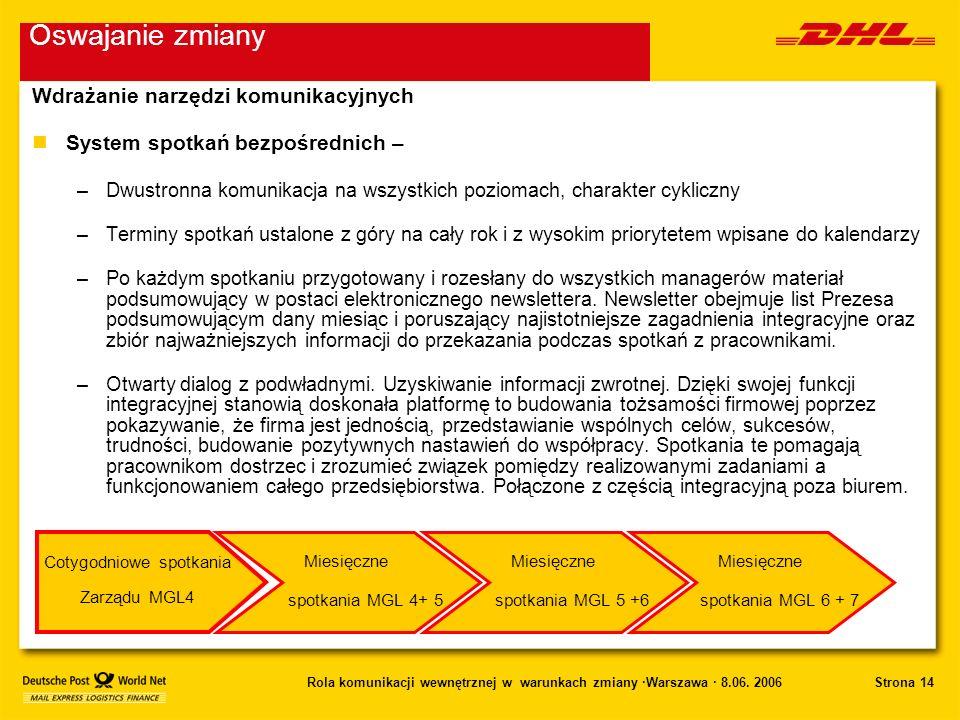 Strona 14Rola komunikacji wewnętrznej w warunkach zmiany ·Warszawa · 8.06. 2006 Wdrażanie narzędzi komunikacyjnych nSystem spotkań bezpośrednich – –Dw