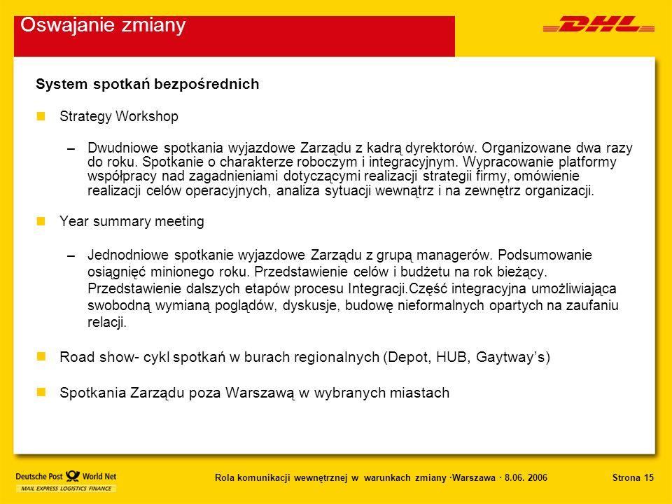 Strona 15Rola komunikacji wewnętrznej w warunkach zmiany ·Warszawa · 8.06. 2006 System spotkań bezpośrednich nStrategy Workshop –Dwudniowe spotkania w