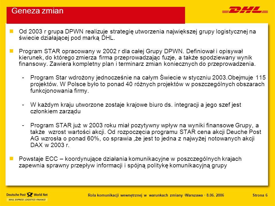 Strona 6Rola komunikacji wewnętrznej w warunkach zmiany ·Warszawa · 8.06. 2006 nOd 2003 r grupa DPWN realizuje strategię utworzenia największej grupy