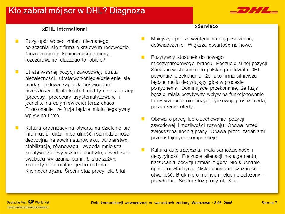 Strona 7Rola komunikacji wewnętrznej w warunkach zmiany ·Warszawa · 8.06. 2006 Kto zabrał mój ser w DHL? Diagnoza xDHL International nDuży opór wobec