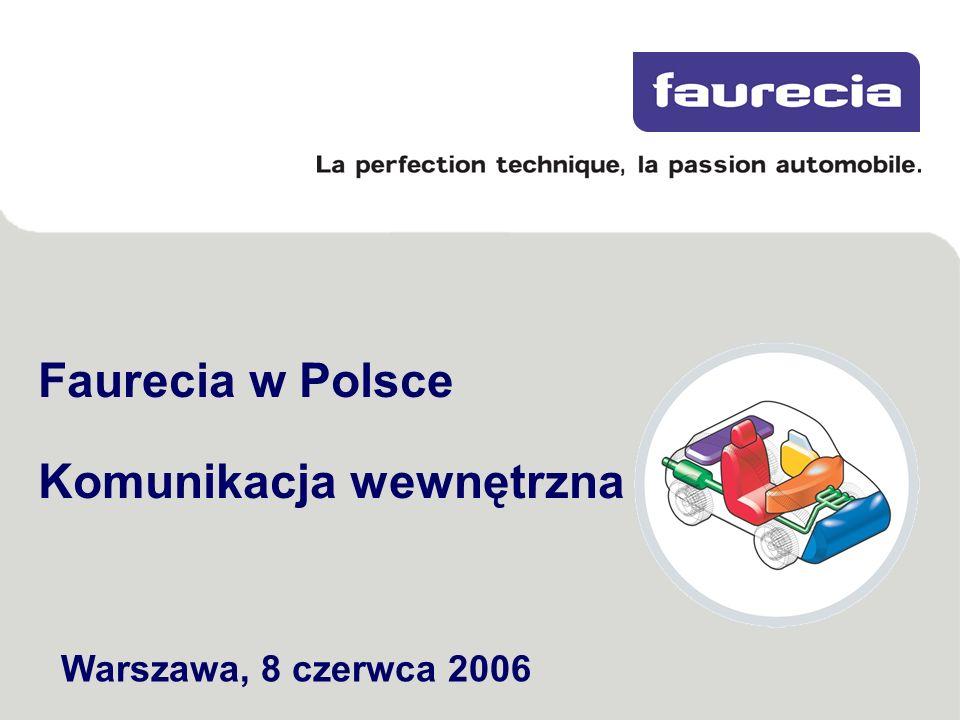 Faurecia w Polsce Komunikacja wewnętrzna Warszawa, 8 czerwca 2006