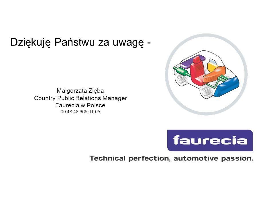 Dziękuję Państwu za uwagę - Małgorzata Zięba Country Public Relations Manager Faurecia w Polsce 00 48 48 665 01 05