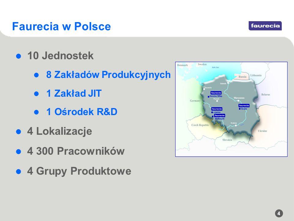 4 Faurecia w Polsce 10 Jednostek 8 Zakładów Produkcyjnych 1 Zakład JIT 1 Ośrodek R&D 4 Lokalizacje 4 300 Pracowników 4 Grupy Produktowe