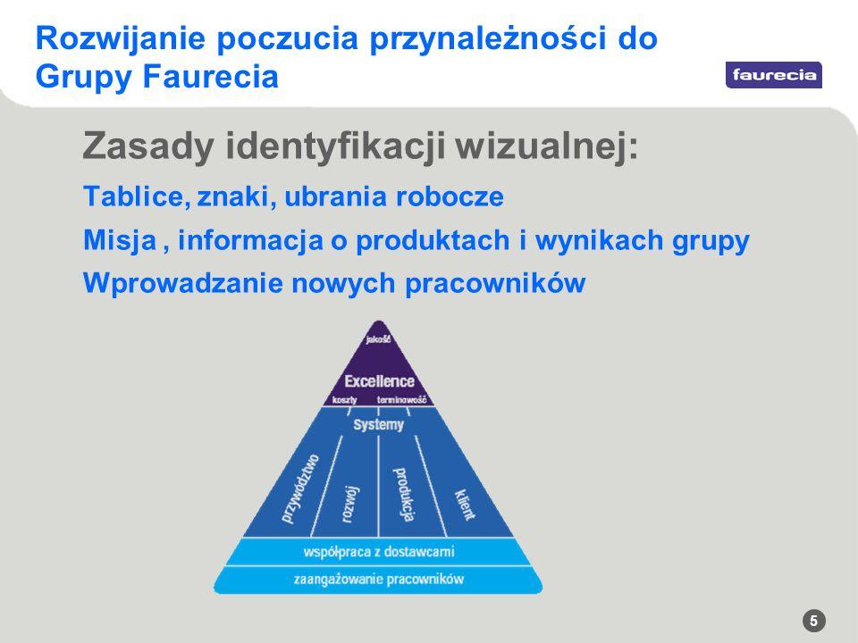 5 Rozwijanie poczucia przynależności do Grupy Faurecia Zasady identyfikacji wizualnej: Tablice, znaki, ubrania robocze Misja, informacja o produktach i wynikach grupy Wprowadzanie nowych pracowników