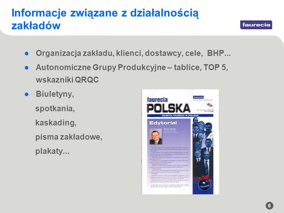6 Informacje związane z działalnością zakładów Organizacja zakładu, klienci, dostawcy, cele, BHP...