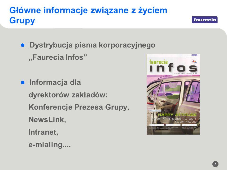 7 Główne informacje związane z życiem Grupy Dystrybucja pisma korporacyjnego Faurecia Infos Informacja dla dyrektorów zakładów: Konferencje Prezesa Grupy, NewsLink, Intranet, e-mialing....