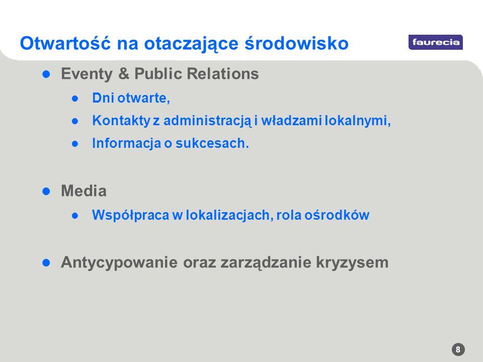 8 Otwartość na otaczające środowisko Eventy & Public Relations Dni otwarte, Kontakty z administracją i władzami lokalnymi, Informacja o sukcesach.