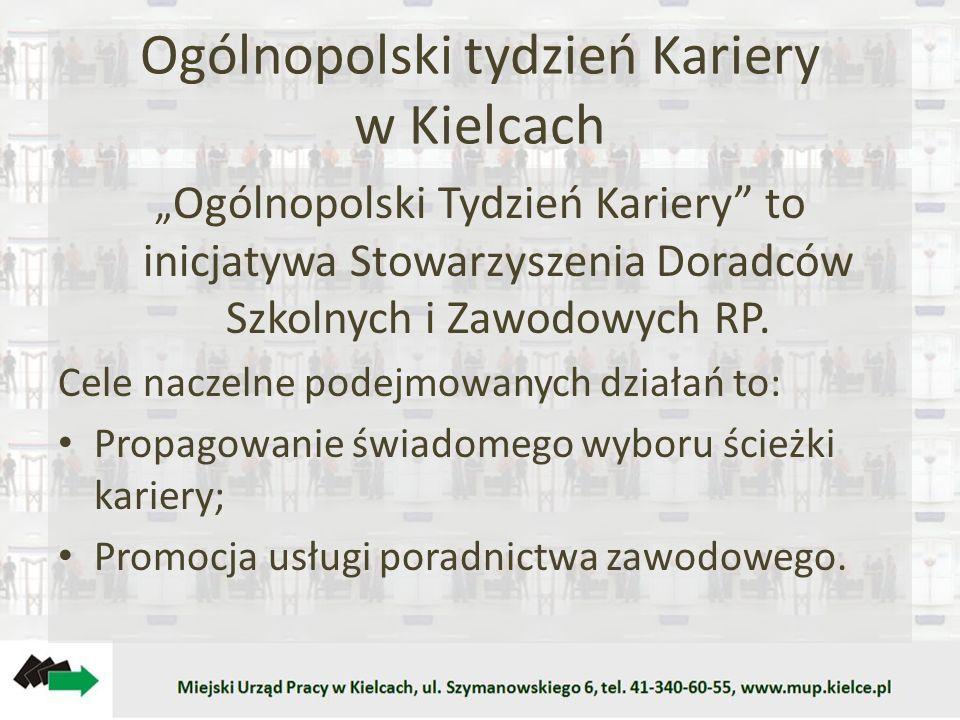 Ogólnopolski tydzień Kariery w Kielcach Ogólnopolski Tydzień Kariery to inicjatywa Stowarzyszenia Doradców Szkolnych i Zawodowych RP. Cele naczelne po