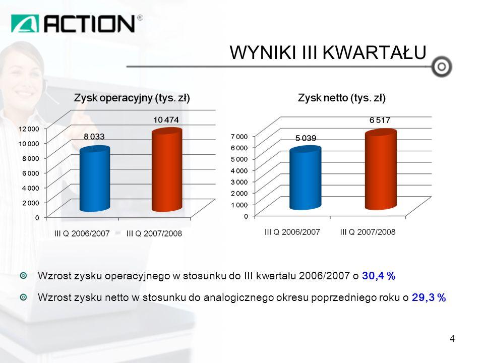 WYNIKI III KWARTAŁU 4 Wzrost zysku operacyjnego w stosunku do III kwartału 2006/2007 o 30,4 % Wzrost zysku netto w stosunku do analogicznego okresu poprzedniego roku o 29,3 %