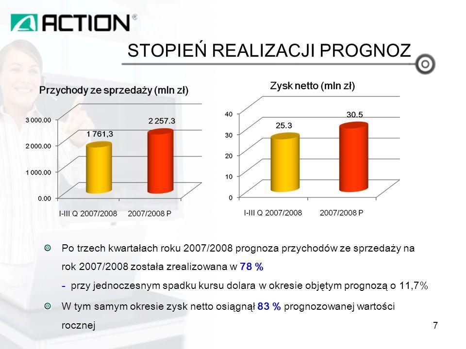 STOPIEŃ REALIZACJI PROGNOZ 7 Po trzech kwartałach roku 2007/2008 prognoza przychodów ze sprzedaży na rok 2007/2008 została zrealizowana w 78 % - przy