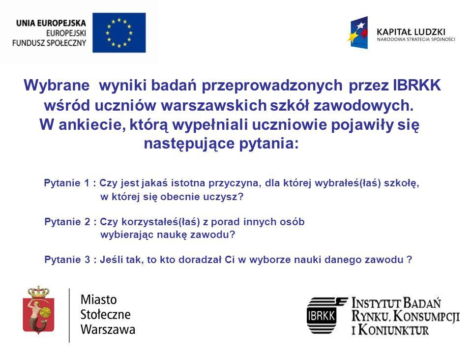 Wybrane wyniki badań przeprowadzonych przez IBRKK wśród uczniów warszawskich szkół zawodowych.