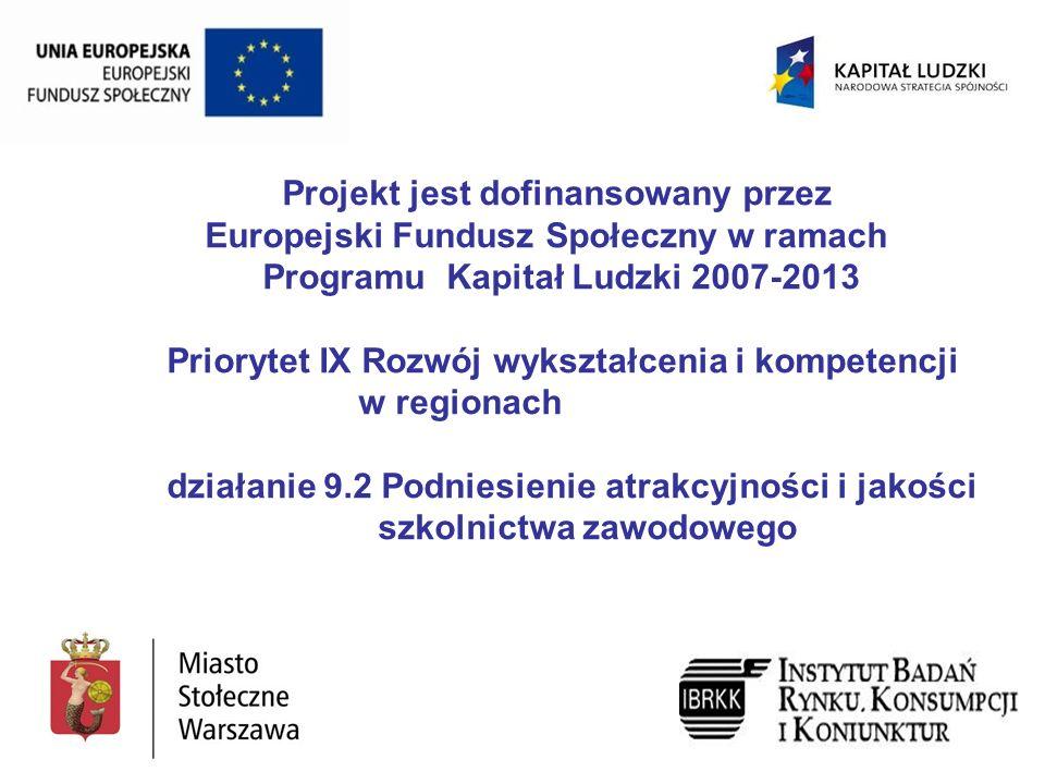 Projekt jest dofinansowany przez Europejski Fundusz Społeczny w ramach Programu Kapitał Ludzki 2007-2013 Priorytet IX Rozwój wykształcenia i kompetencji w regionach działanie 9.2 Podniesienie atrakcyjności i jakości szkolnictwa zawodowego