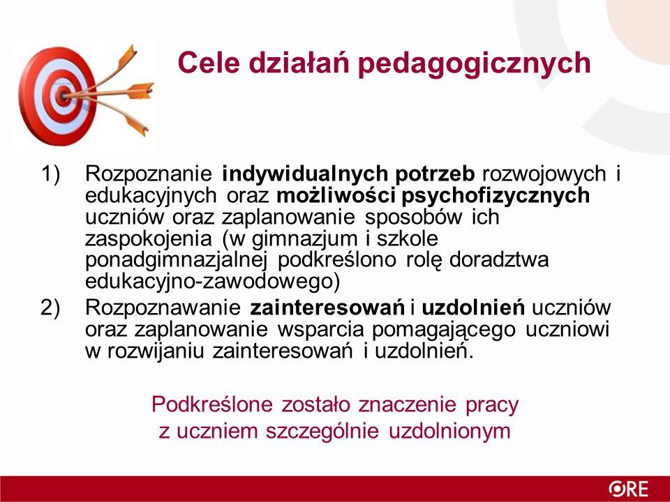 Cele działań pedagogicznych 1)Rozpoznanie indywidualnych potrzeb rozwojowych i edukacyjnych oraz możliwości psychofizycznych uczniów oraz zaplanowanie