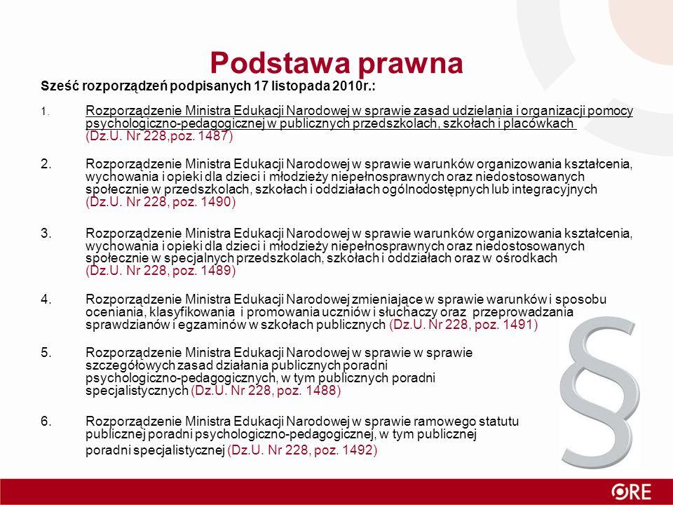 Podstawa prawna Sześć rozporządzeń podpisanych 17 listopada 2010r.: 1. Rozporządzenie Ministra Edukacji Narodowej w sprawie zasad udzielania i organiz