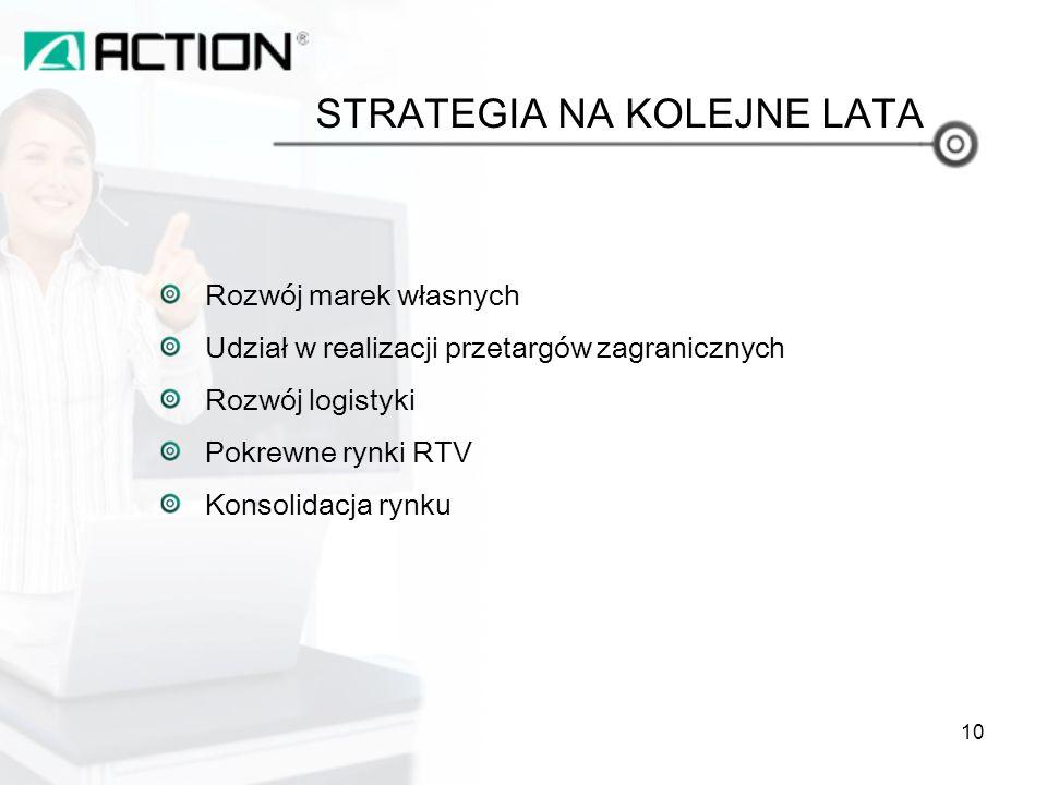 Rozwój marek własnych Udział w realizacji przetargów zagranicznych Rozwój logistyki Pokrewne rynki RTV Konsolidacja rynku STRATEGIA NA KOLEJNE LATA 10