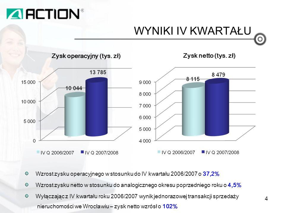 WYNIKI IV KWARTAŁU 4 Wzrost zysku operacyjnego w stosunku do IV kwartału 2006/2007 o 37,2% Wzrost zysku netto w stosunku do analogicznego okresu poprzedniego roku o 4,5% Wyłączając z IV kwartału roku 2006/2007 wynik jednorazowej transakcji sprzedaży nieruchomości we Wrocławiu – zysk netto wzrósł o 102% Zysk operacyjny (tys.