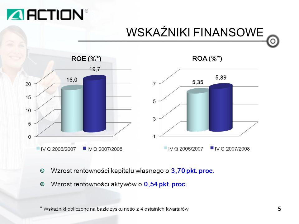 WSKAŹNIKI FINANSOWE 5 Wzrost rentowności kapitału własnego o 3,70 pkt.