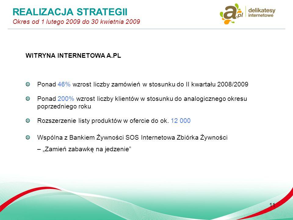 WITRYNA INTERNETOWA A.PL Ponad 46% wzrost liczby zamówień w stosunku do II kwartału 2008/2009 Ponad 200% wzrost liczby klientów w stosunku do analogicznego okresu poprzedniego roku Rozszerzenie listy produktów w ofercie do ok.
