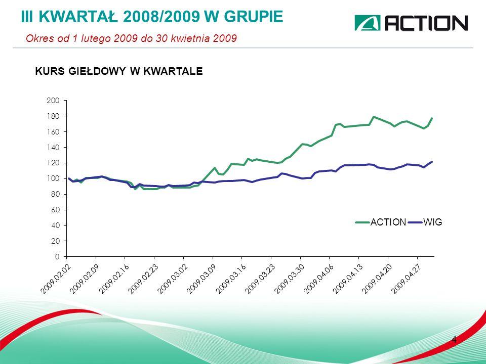 5 WYNIKI FINANSOWE W III KWARTALE Okres od 1 lutego 2009 do 30 kwietnia 2009 Przychody ze sprzedaży (tys.