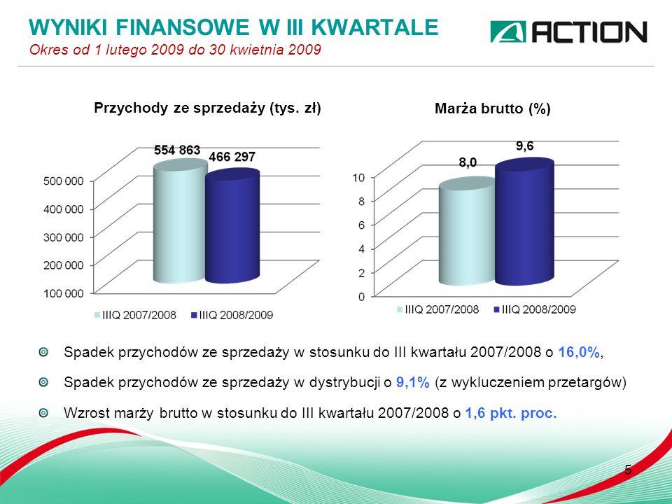 6 WYNIKI FINANSOWE W III KWARTALE Okres od 1 lutego 2009 do 30 kwietnia 2009 Zysk netto (tys.
