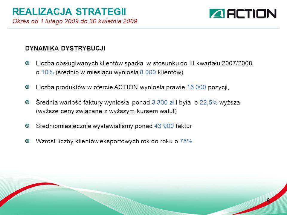 DYNAMIKA DYSTRYBUCJI Liczba obsługiwanych klientów spadła w stosunku do III kwartału 2007/2008 o 10% (średnio w miesiącu wyniosła 8 000 klientów) Liczba produktów w ofercie ACTION wyniosła prawie 15 000 pozycji, Średnia wartość faktury wyniosła ponad 3 300 zł i była o 22,5% wyższa (wyższe ceny związane z wyższym kursem walut) Średniomiesięcznie wystawialiśmy ponad 43 900 faktur Wzrost liczby klientów eksportowych rok do roku o 75% 8 REALIZACJA STRATEGII Okres od 1 lutego 2009 do 30 kwietnia 2009