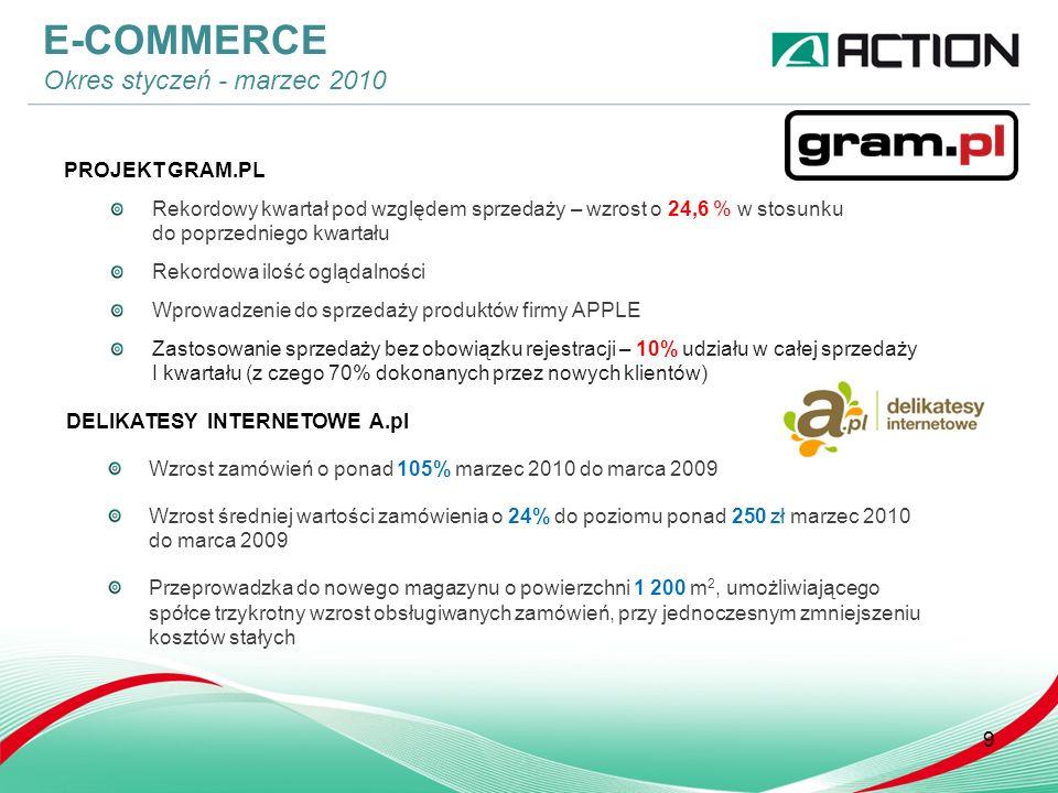 E-COMMERCE Okres styczeń - marzec 2010 PROJEKT GRAM.PL Rekordowy kwartał pod względem sprzedaży – wzrost o 24,6 % w stosunku do poprzedniego kwartału Rekordowa ilość oglądalności Wprowadzenie do sprzedaży produktów firmy APPLE Zastosowanie sprzedaży bez obowiązku rejestracji – 10% udziału w całej sprzedaży I kwartału (z czego 70% dokonanych przez nowych klientów) 9 DELIKATESY INTERNETOWE A.pl Wzrost zamówień o ponad 105% marzec 2010 do marca 2009 Wzrost średniej wartości zamówienia o 24% do poziomu ponad 250 zł marzec 2010 do marca 2009 Przeprowadzka do nowego magazynu o powierzchni 1 200 m 2, umożliwiającego spółce trzykrotny wzrost obsługiwanych zamówień, przy jednoczesnym zmniejszeniu kosztów stałych