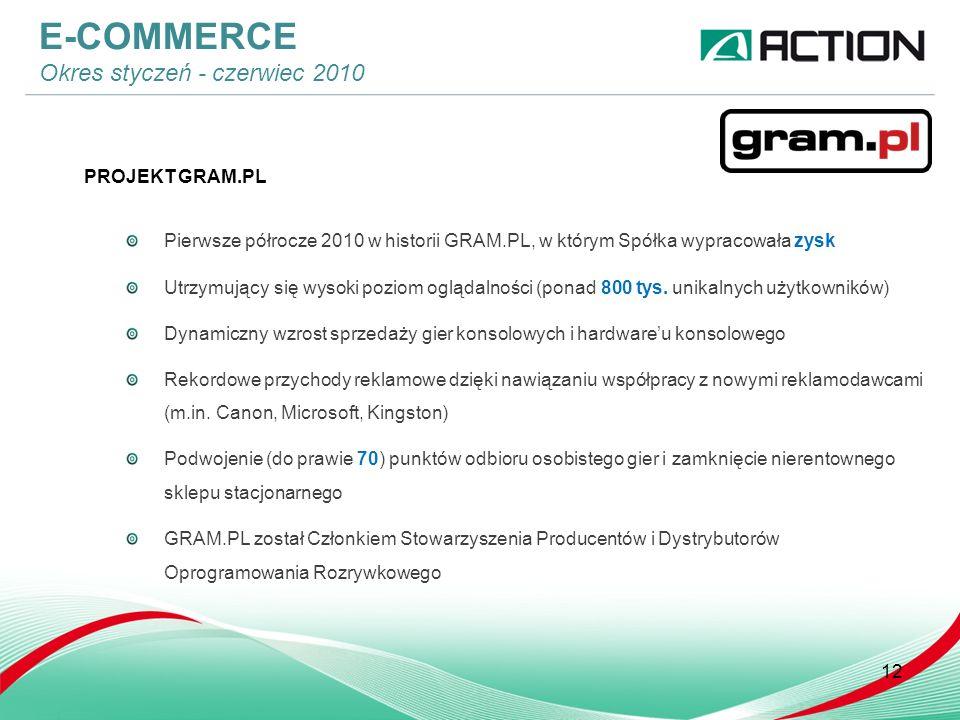 E-COMMERCE Okres styczeń - czerwiec 2010 PROJEKT GRAM.PL Pierwsze półrocze 2010 w historii GRAM.PL, w którym Spółka wypracowała zysk Utrzymujący się wysoki poziom oglądalności (ponad 800 tys.