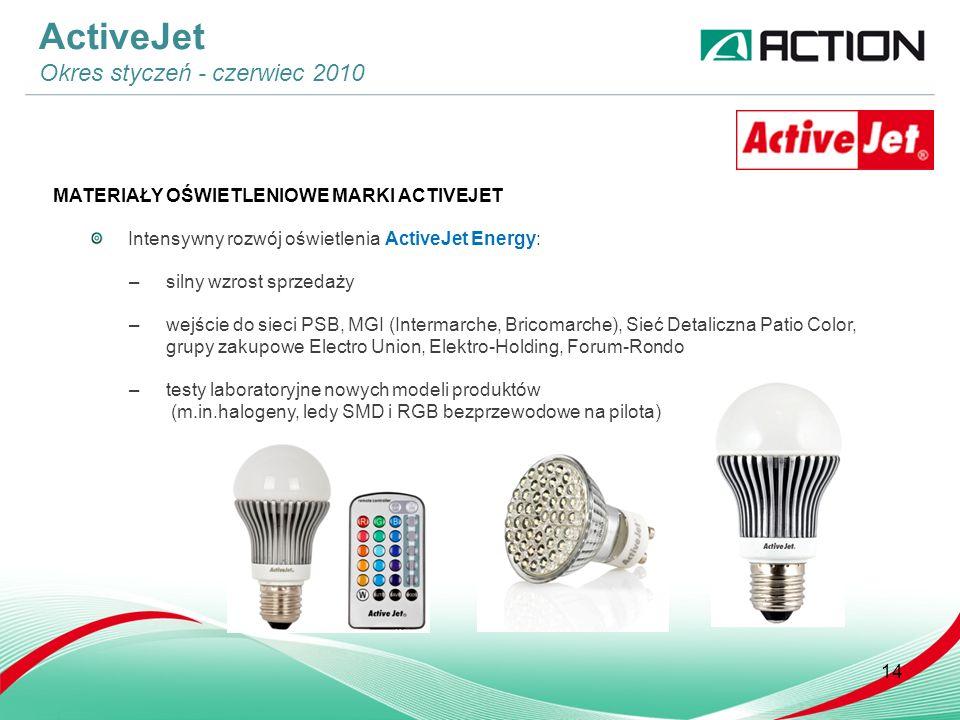 ActiveJet Okres styczeń - czerwiec 2010 14 MATERIAŁY OŚWIETLENIOWE MARKI ACTIVEJET Intensywny rozwój oświetlenia ActiveJet Energy: –silny wzrost sprzedaży –wejście do sieci PSB, MGI (Intermarche, Bricomarche), Sieć Detaliczna Patio Color, grupy zakupowe Electro Union, Elektro-Holding, Forum-Rondo –testy laboratoryjne nowych modeli produktów (m.in.halogeny, ledy SMD i RGB bezprzewodowe na pilota)