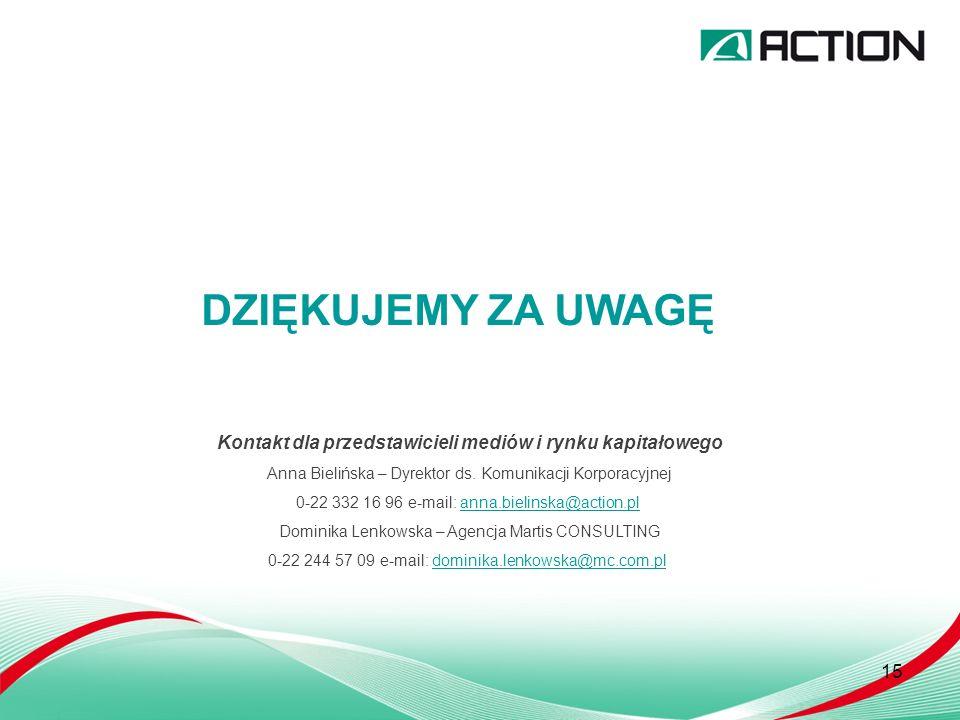 15 DZIĘKUJEMY ZA UWAGĘ Kontakt dla przedstawicieli mediów i rynku kapitałowego Anna Bielińska – Dyrektor ds.