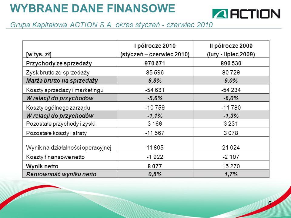 6 WYBRANE DANE FINANSOWE Grupa Kapitałowa ACTION S.A.