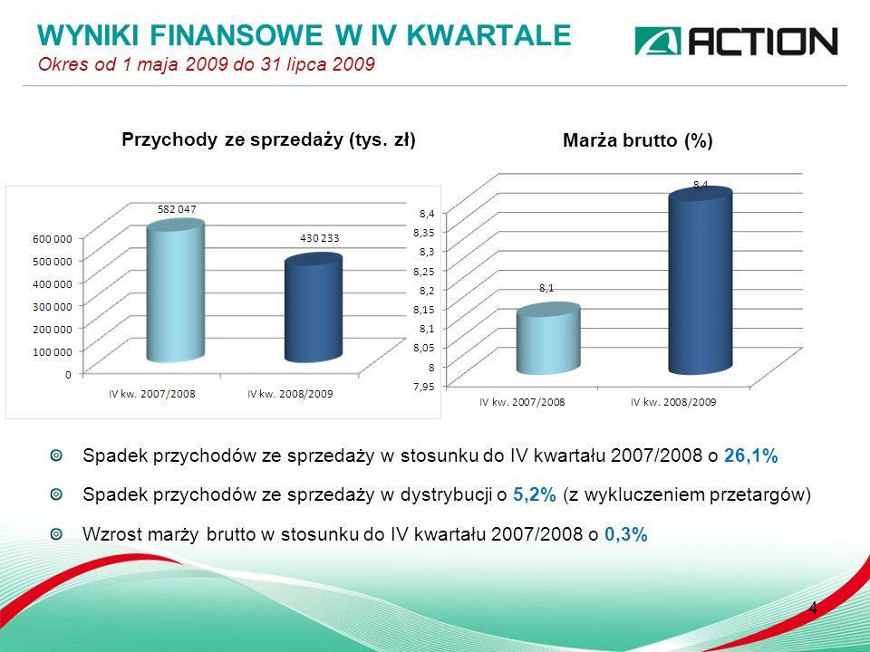 4 WYNIKI FINANSOWE W IV KWARTALE Okres od 1 maja 2009 do 31 lipca 2009 Przychody ze sprzedaży (tys. zł) Spadek przychodów ze sprzedaży w stosunku do I