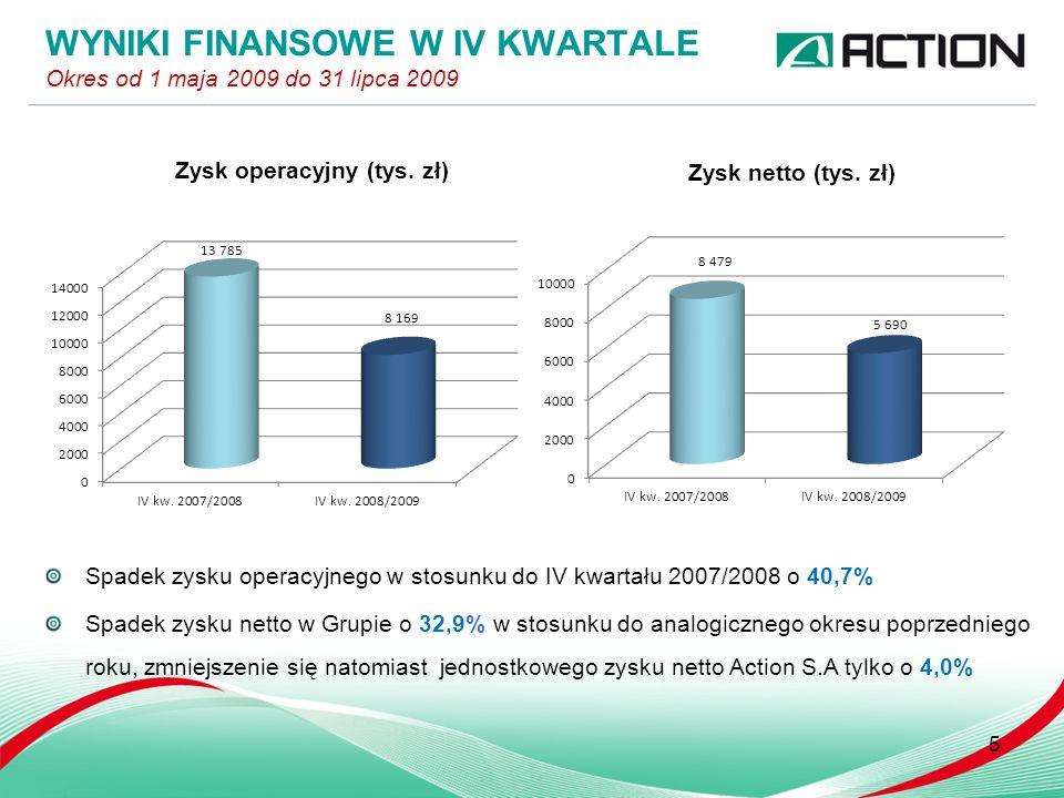 5 WYNIKI FINANSOWE W IV KWARTALE Okres od 1 maja 2009 do 31 lipca 2009 Zysk netto (tys. zł) Zysk operacyjny (tys. zł) Spadek zysku operacyjnego w stos