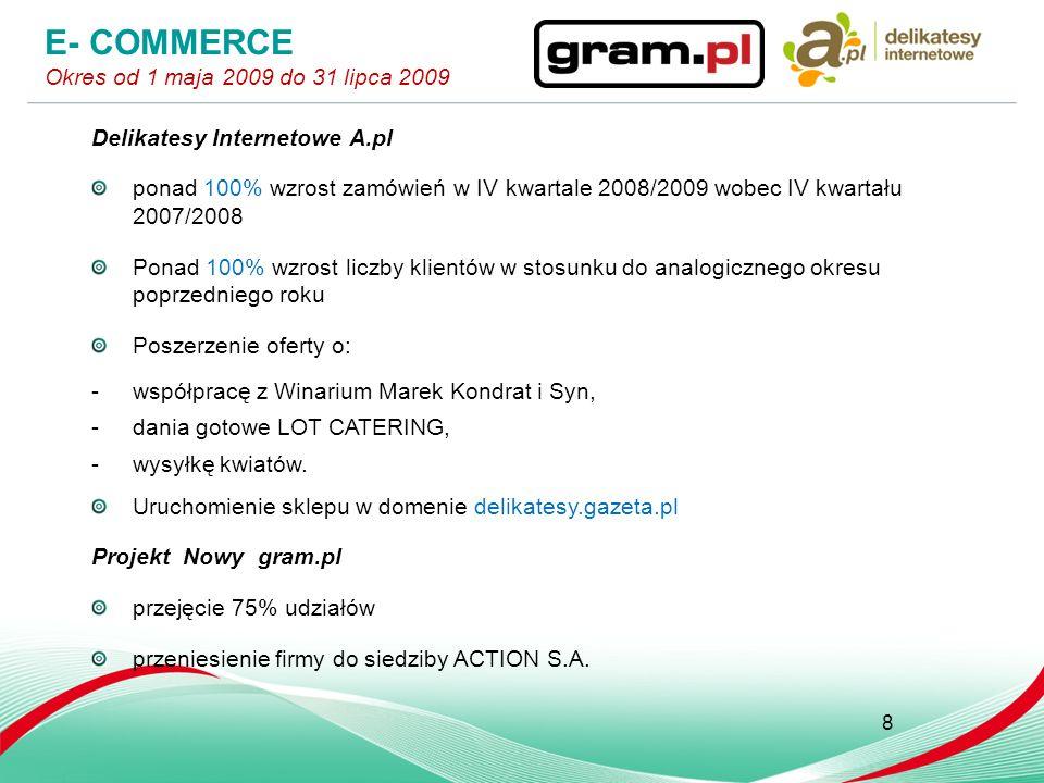 Delikatesy Internetowe A.pl ponad 100% wzrost zamówień w IV kwartale 2008/2009 wobec IV kwartału 2007/2008 Ponad 100% wzrost liczby klientów w stosunku do analogicznego okresu poprzedniego roku Poszerzenie oferty o: -współpracę z Winarium Marek Kondrat i Syn, -dania gotowe LOT CATERING, -wysyłkę kwiatów.