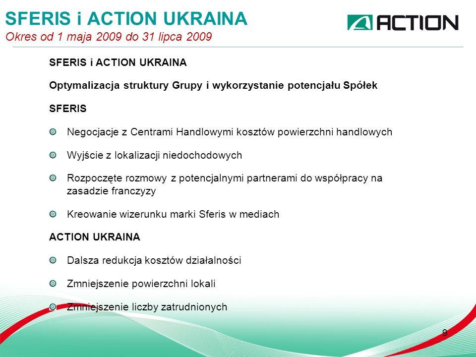 SFERIS i ACTION UKRAINA Optymalizacja struktury Grupy i wykorzystanie potencjału Spółek SFERIS Negocjacje z Centrami Handlowymi kosztów powierzchni ha