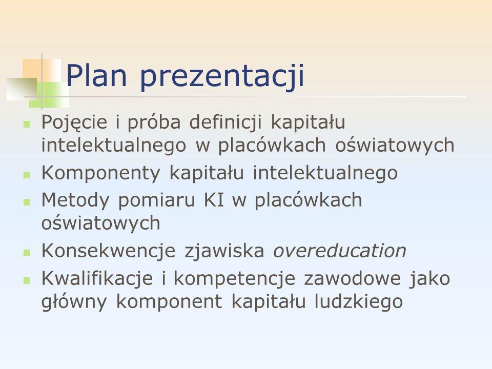 Plan prezentacji Pojęcie i próba definicji kapitału intelektualnego w placówkach oświatowych Komponenty kapitału intelektualnego Metody pomiaru KI w p