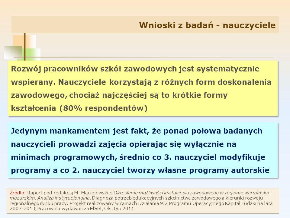 26 Źródło: Raport pod redakcją M. Maciejewskiej Określenie możliwości kształcenia zawodowego w regionie warmińsko- mazurskim. Analiza instytucjonalna.