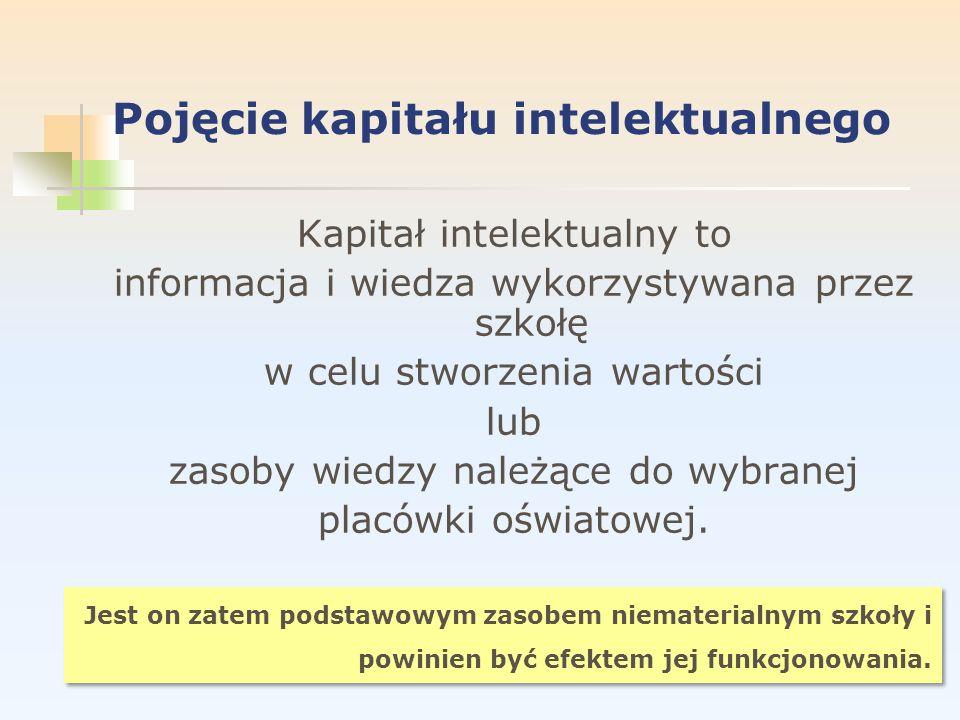 Pojęcie kapitału intelektualnego Kapitał intelektualny to informacja i wiedza wykorzystywana przez szkołę w celu stworzenia wartości lub zasoby wiedzy