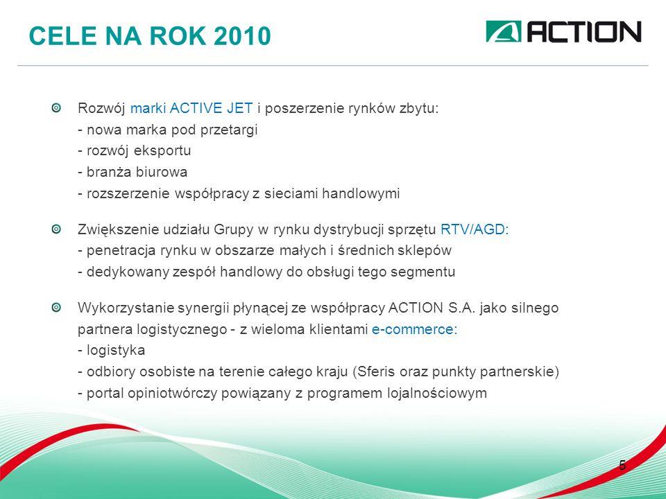 5 CELE NA ROK 2010 Rozwój marki ACTIVE JET i poszerzenie rynków zbytu: - nowa marka pod przetargi - rozwój eksportu - branża biurowa - rozszerzenie ws