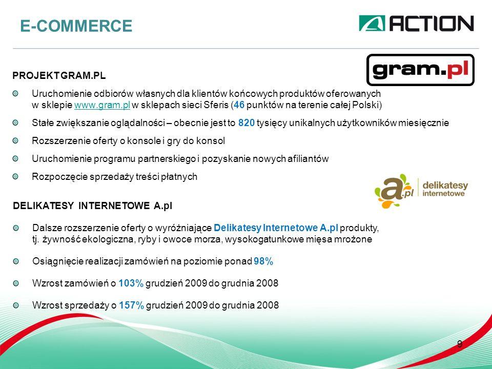 E-COMMERCE PROJEKT GRAM.PL Uruchomienie odbiorów własnych dla klientów końcowych produktów oferowanych w sklepie www.gram.pl w sklepach sieci Sferis (