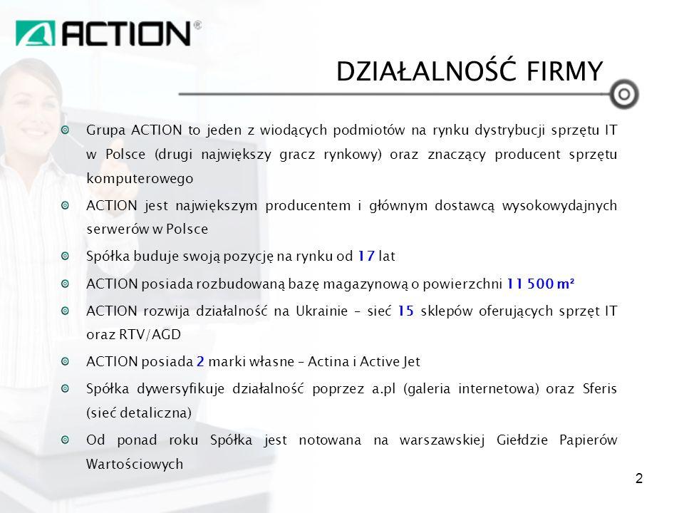 KROKI MILOWE 3 Początek działalności firmy w Warszawie Pierwszy miliard zł przychodów Włączenie do dystrybucji marek własnych Otwarcie centrum biurowo-dystrybucyjnego w Zamieniu Wdrożenie systemu zamówień on-line Ekspansja na rynek ukraiński Debiut giełdowy Rozbudowa centrum dystrybucyjnego o kolejny magazyn Grupa Kapitałowa ACTION 4 5 6 7 8 1996 2000 2004 2006 2007 1 5 6 4 3 2 2 1991 7 1 2004 8 3