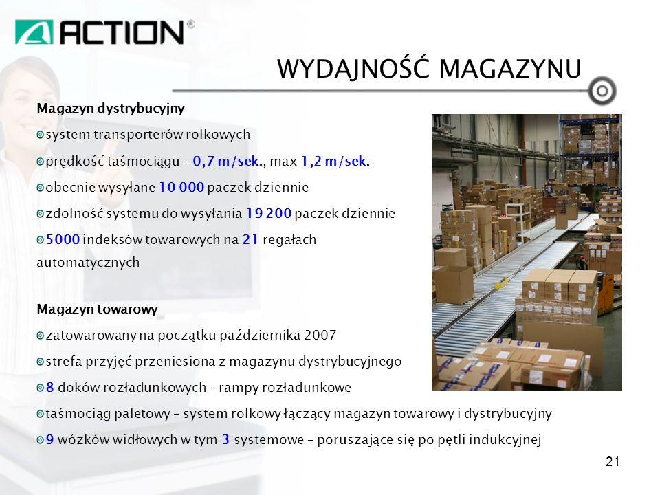 WYDAJNOŚĆ MAGAZYNU Magazyn dystrybucyjny system transporterów rolkowych prędkość taśmociągu – 0,7 m/sek., max 1,2 m/sek. obecnie wysyłane 10 000 pacze