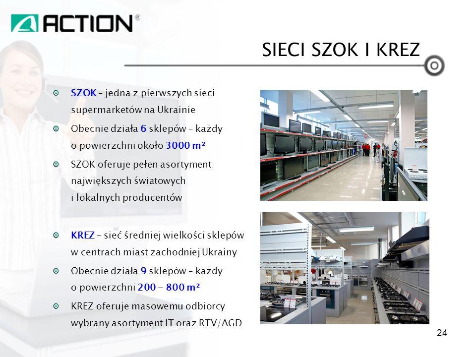 SZOK – jedna z pierwszych sieci supermarketów na Ukrainie Obecnie działa 6 sklepów – każdy o powierzchni około 3000 m² SZOK oferuje pełen asortyment n