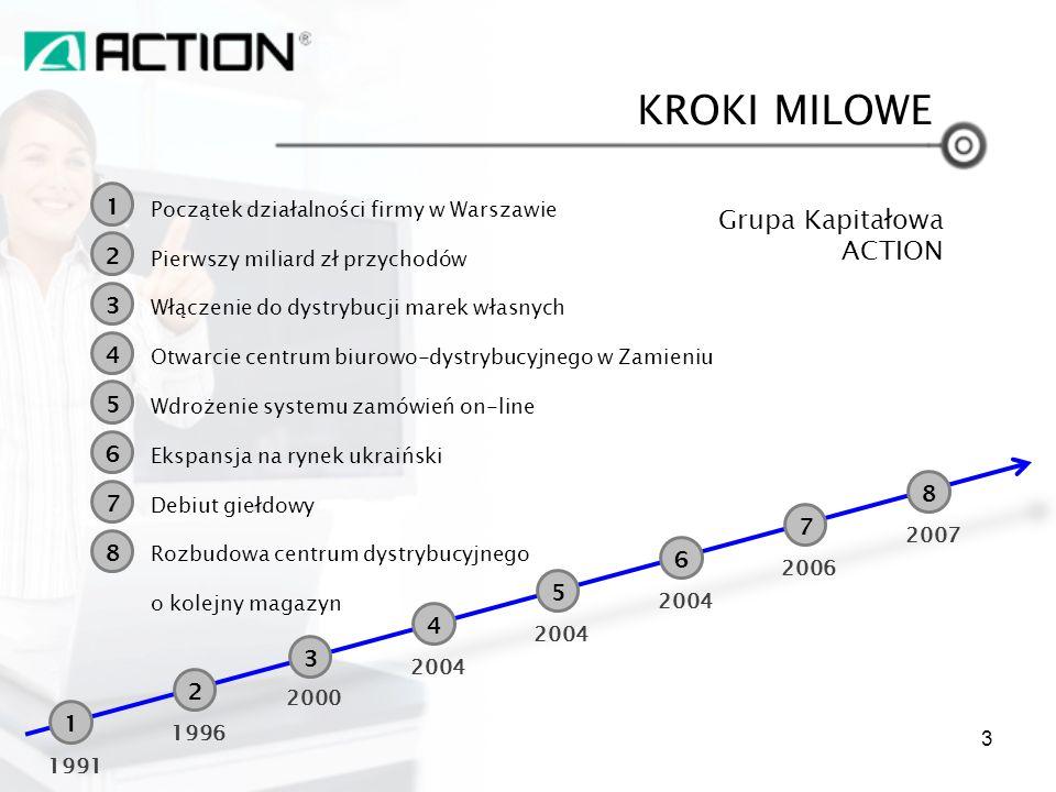 KROKI MILOWE 3 Początek działalności firmy w Warszawie Pierwszy miliard zł przychodów Włączenie do dystrybucji marek własnych Otwarcie centrum biurowo