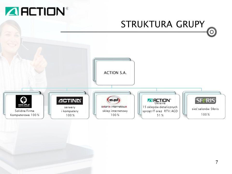 ACTION dystrybuuje sprzęt IT ponad 250 producentów Wśród partnerów firmy znajduje się większość wiodących marek komputerowych w tym m.in.