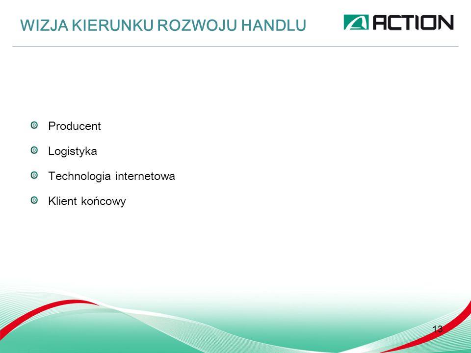 Producent Logistyka Technologia internetowa Klient końcowy WIZJA KIERUNKU ROZWOJU HANDLU 13