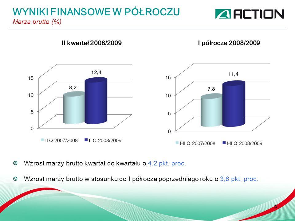 Wzrost zysku netto kwartał do kwartału o 57,2 % Spadek zysku netto w stosunku do I półrocza poprzedniego roku o 82,6 % 6 II kwartał 2008/2009 WYNIKI FINANSOWE W PÓŁROCZU Zysk netto (tys.