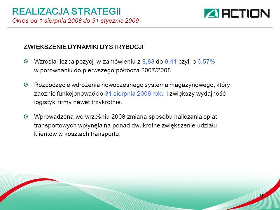 ZWIĘKSZENIE DYNAMIKI DYSTRYBUCJI Wzrosła liczba pozycji w zamówieniu z 8,83 do 9,41 czyli o 6,57% w porównaniu do pierwszego półrocza 2007/2008.