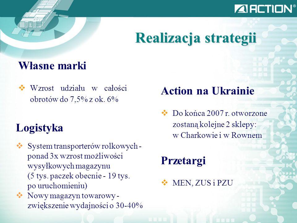 Realizacja strategii Przetargi MEN, ZUS i PZU Własne marki Wzrost udziału w całości obrotów do 7,5% z ok.