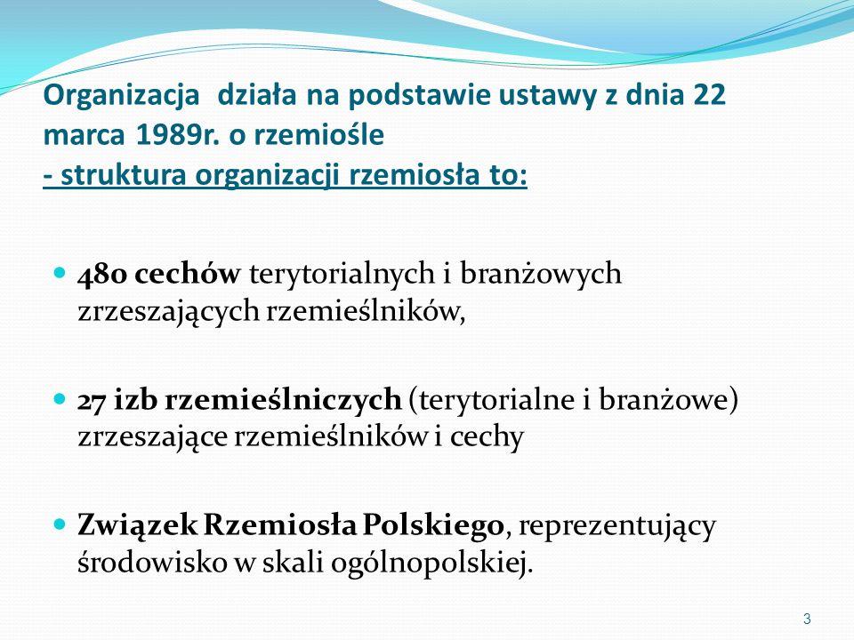 3 Organizacja działa na podstawie ustawy z dnia 22 marca 1989r. o rzemiośle - struktura organizacji rzemiosła to: 480 cechów terytorialnych i branżowy
